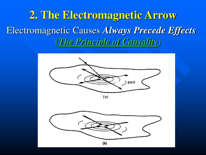 2. The Electromagnetic Arrow