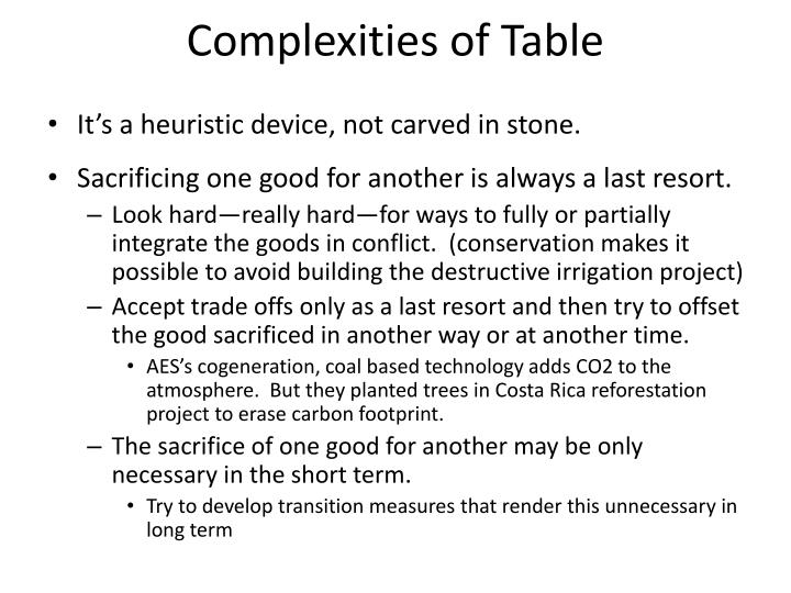 Complexities of Table
