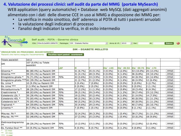 4. Valutazione dei processi clinici: self audit da parte del MMG  (portale MySearch)