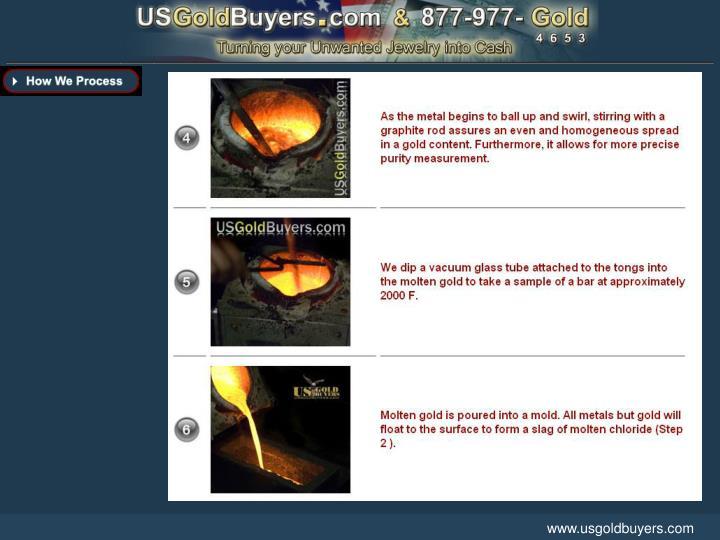 www.usgoldbuyers.com