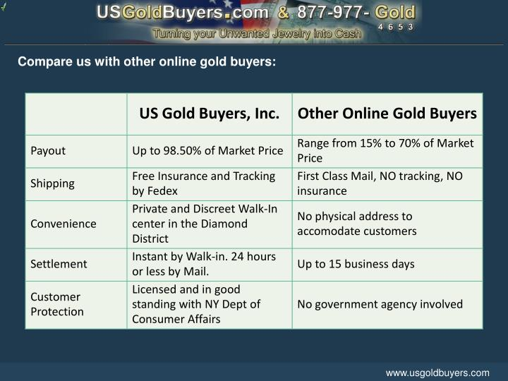 Compare us with other online gold buyers:
