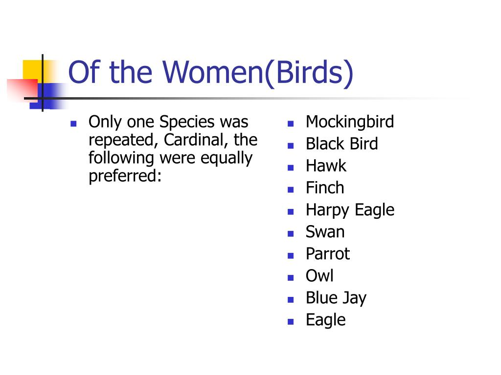 Only one Species was repeated, Cardinal, the following were equally preferred: