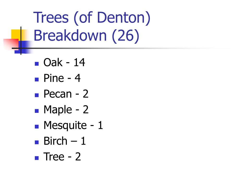 Trees (of Denton)
