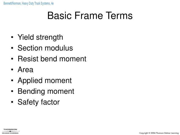 Basic Frame Terms