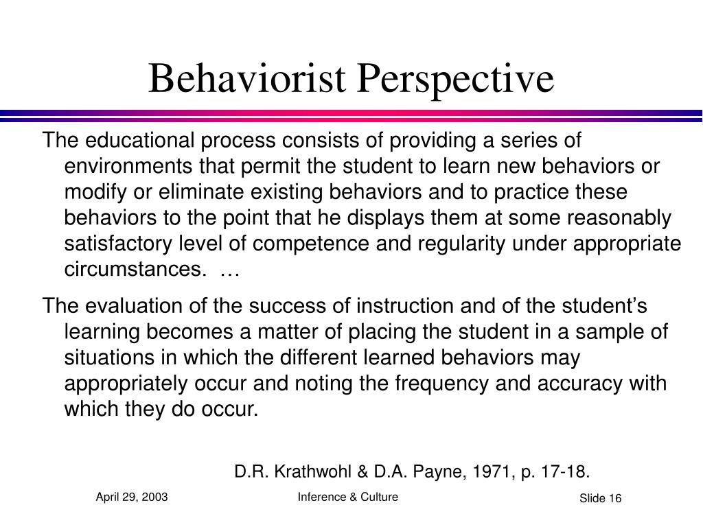 Behaviorist Perspective