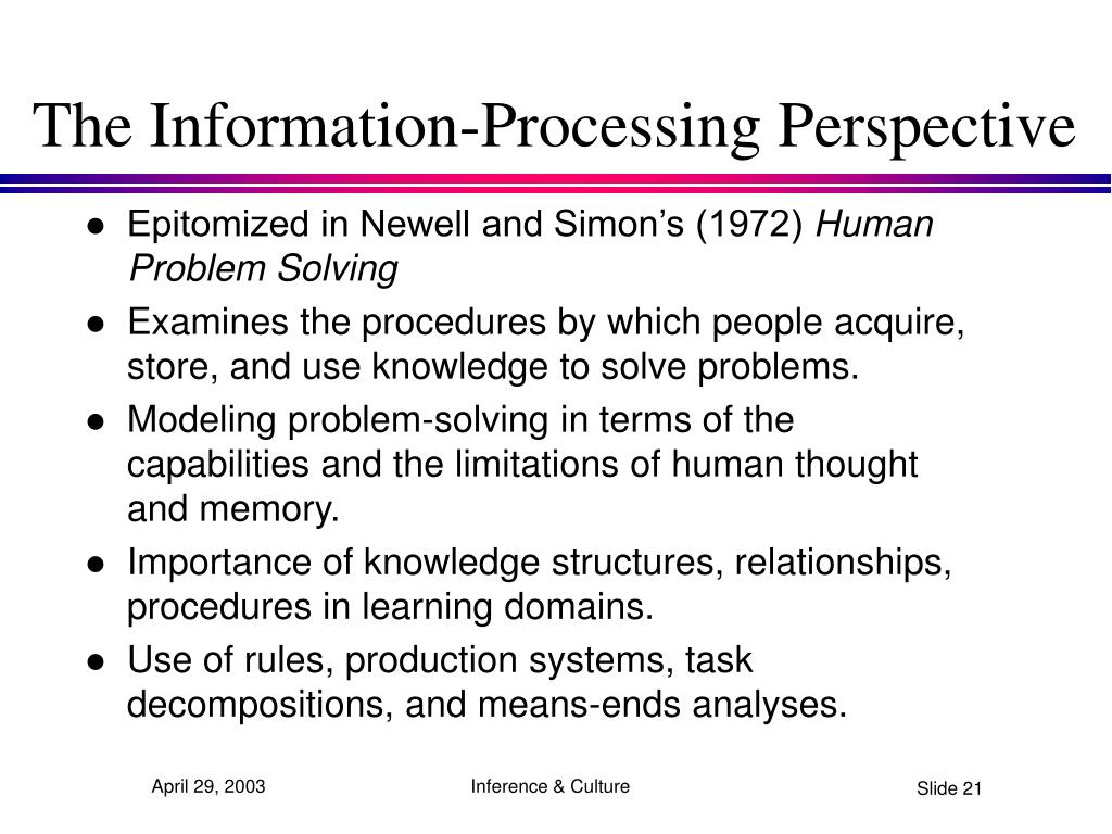 The Information-Processing Perspective