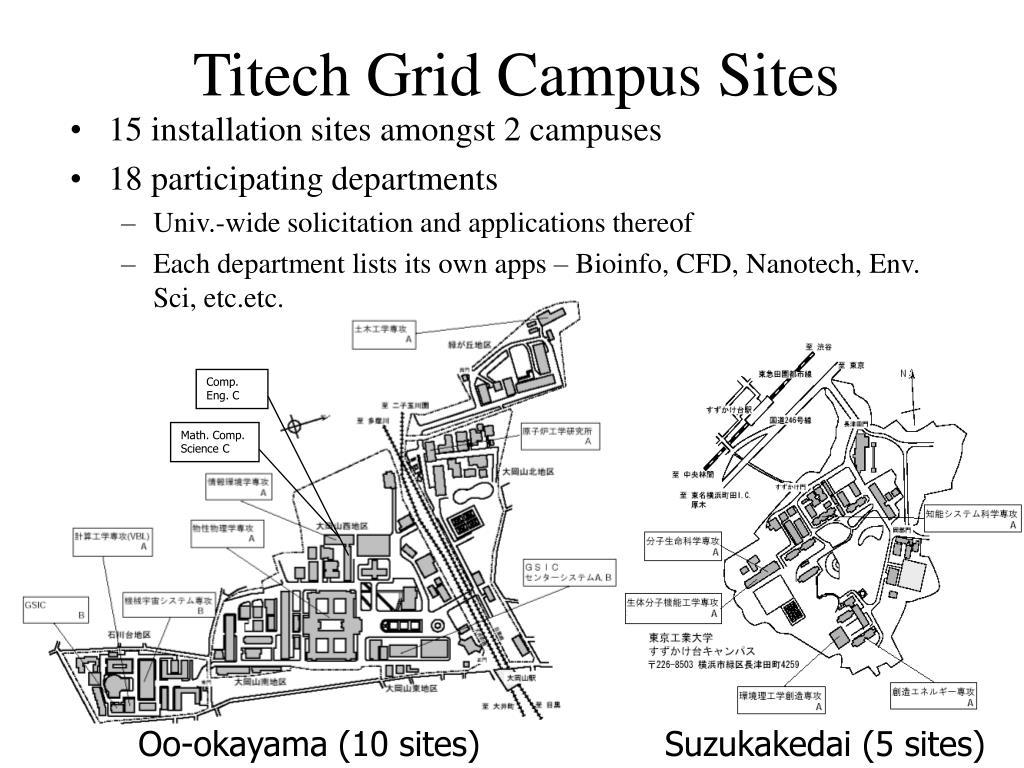 Titech Grid Campus Sites