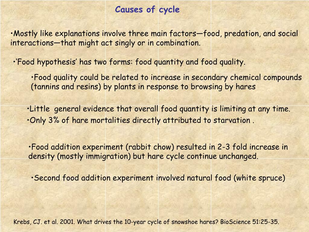 'Food hypothesis' has two forms: food quantity and food quality.