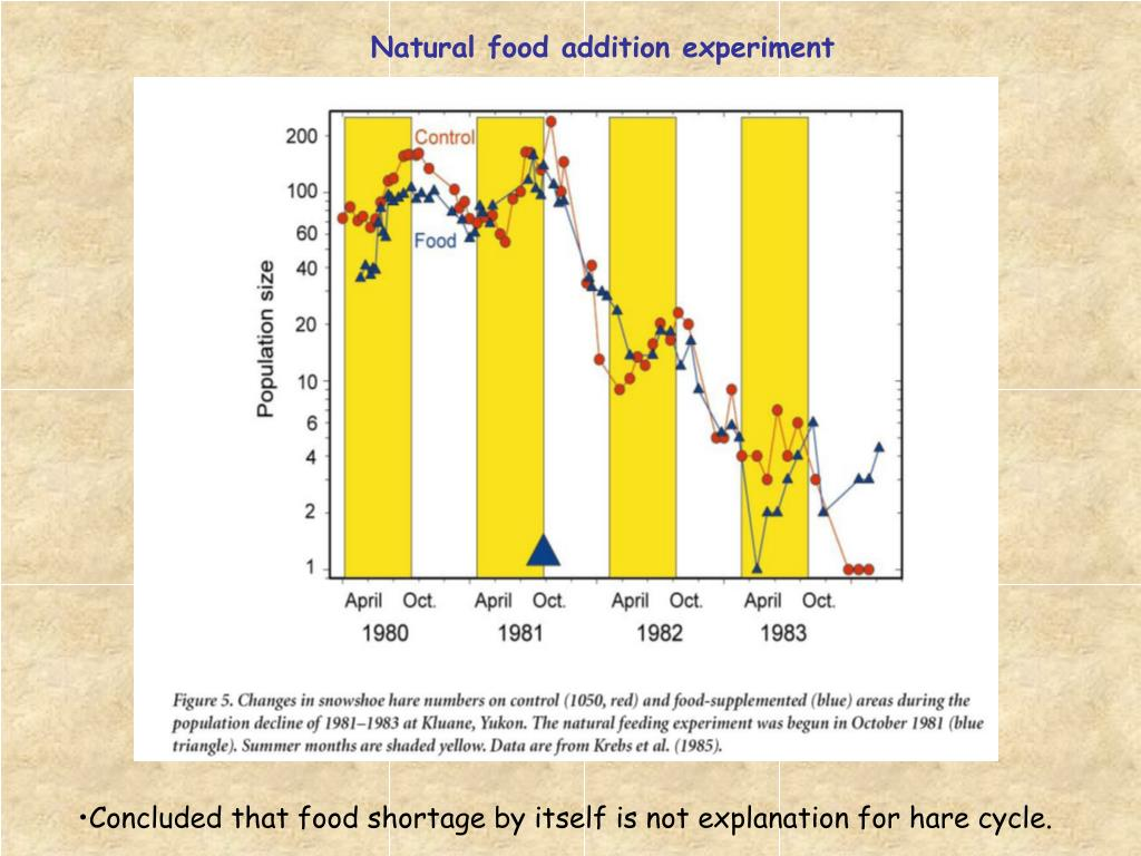 Natural food addition experiment