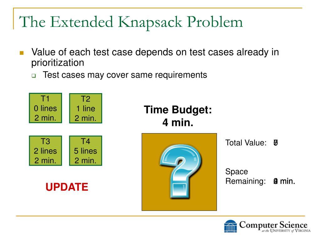 The Extended Knapsack Problem