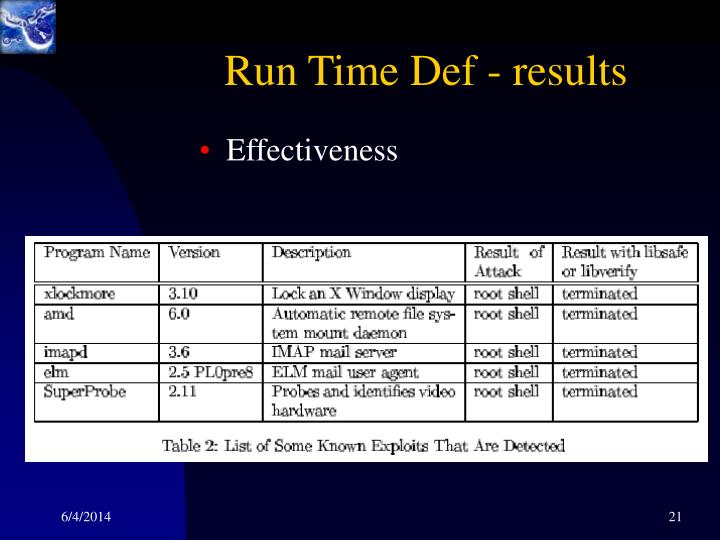 Run Time Def - results