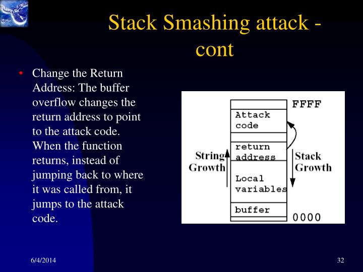 Stack Smashing attack - cont