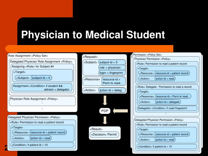 Physician to Medical Student