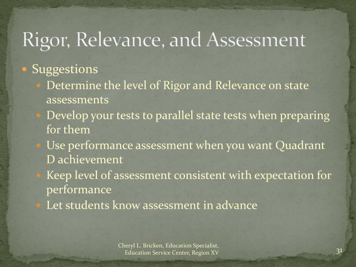 Rigor, Relevance, and Assessment