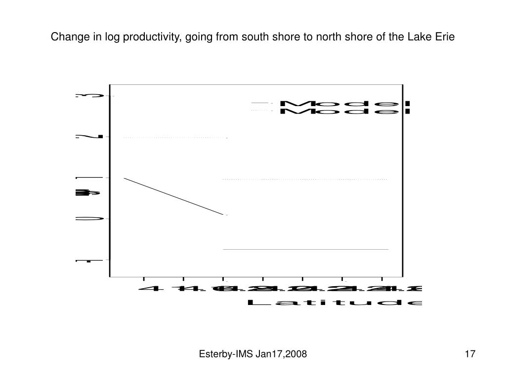 Change in log productivity, going from south shore to north shore of the Lake Erie