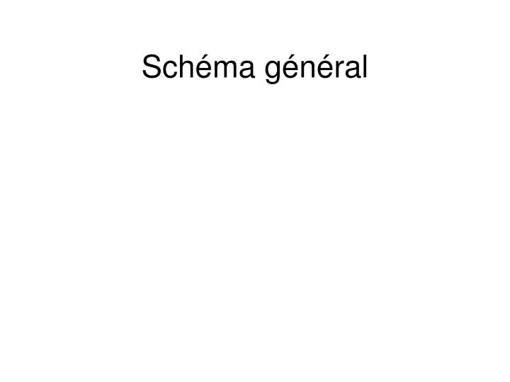 Schéma général