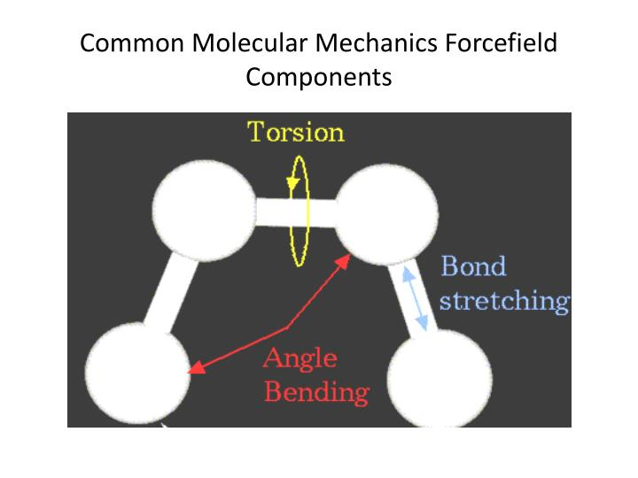 Common Molecular Mechanics Forcefield Components