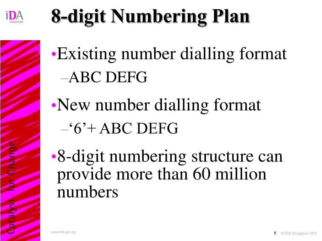 8-digit Numbering Plan