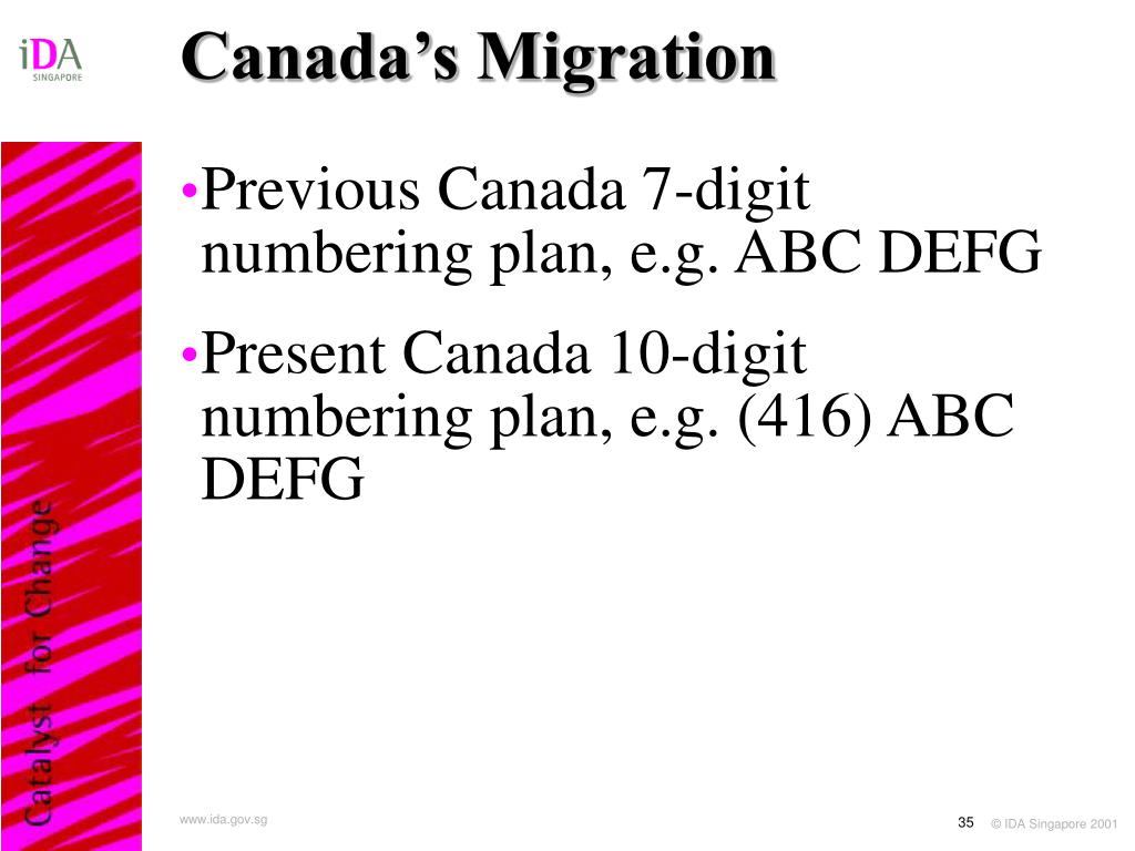Canada's Migration