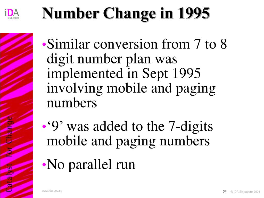 Number Change in 1995