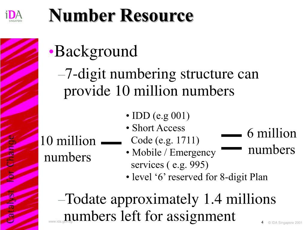 Number Resource