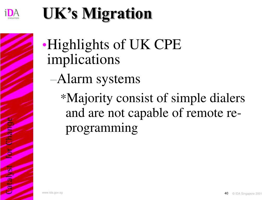 UK's Migration