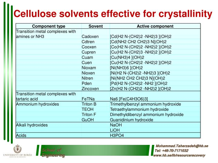 Cellulose solvents effective for crystallinity