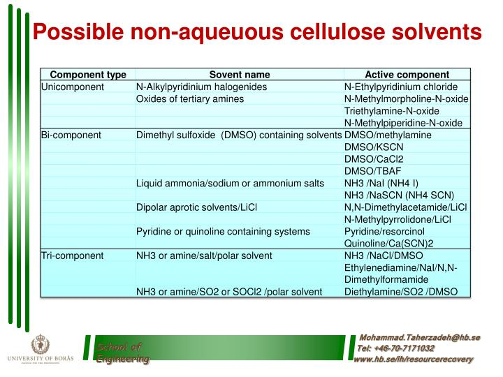 Possible non-aqueuous cellulose solvents