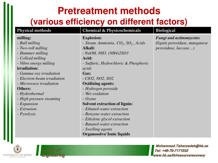 Pretreatment methods