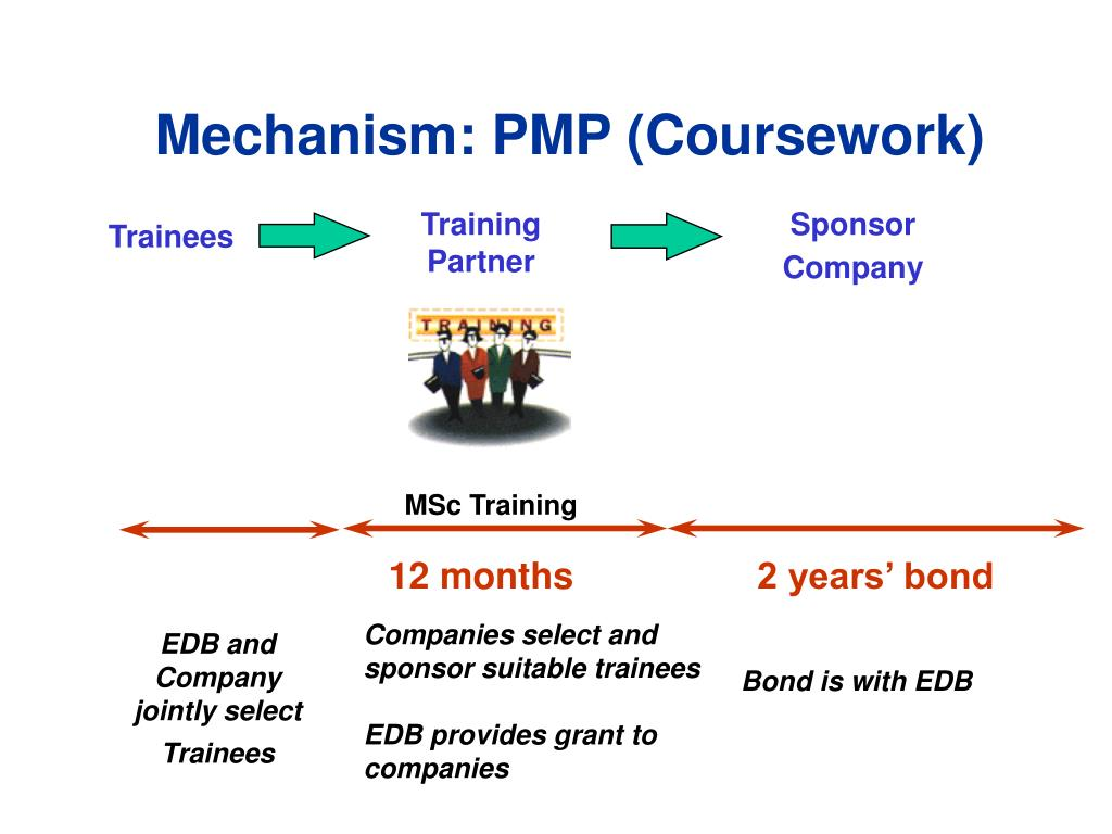 Mechanism: PMP (Coursework)