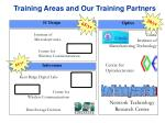 training areas and our training partners