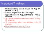 important timelines