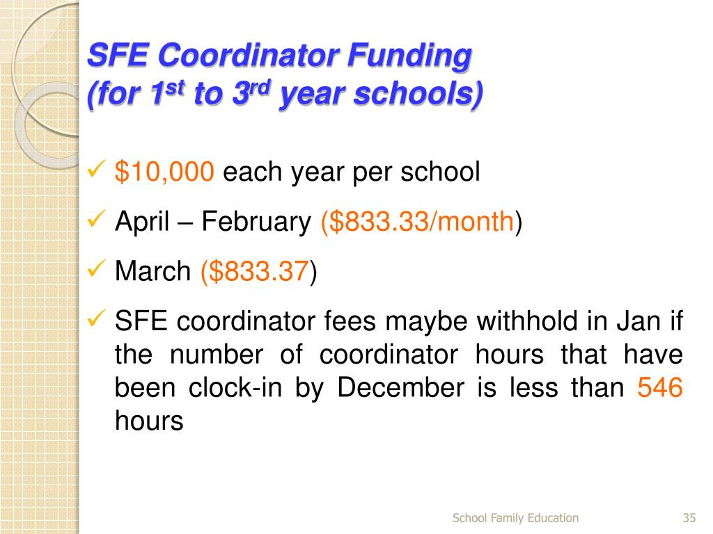 SFE Coordinator Funding