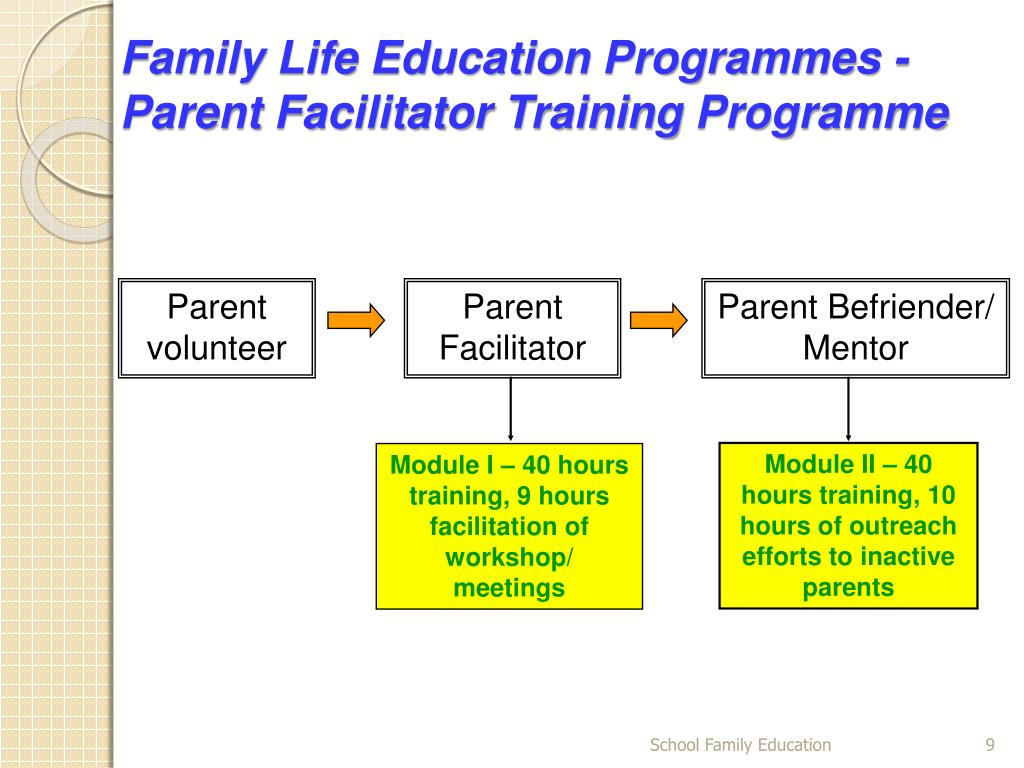 Parent Facilitator
