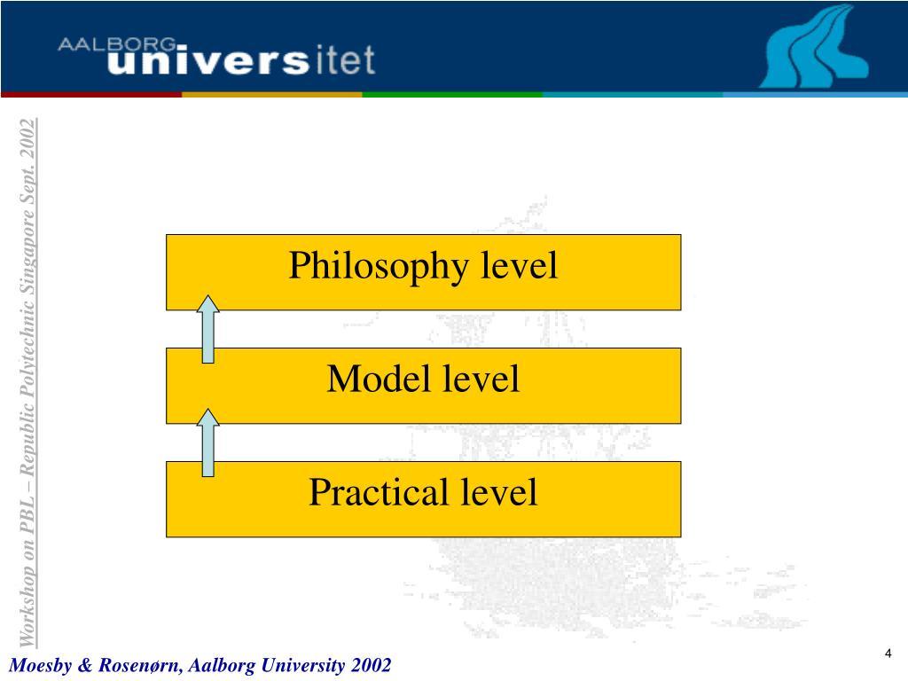 Philosophy level
