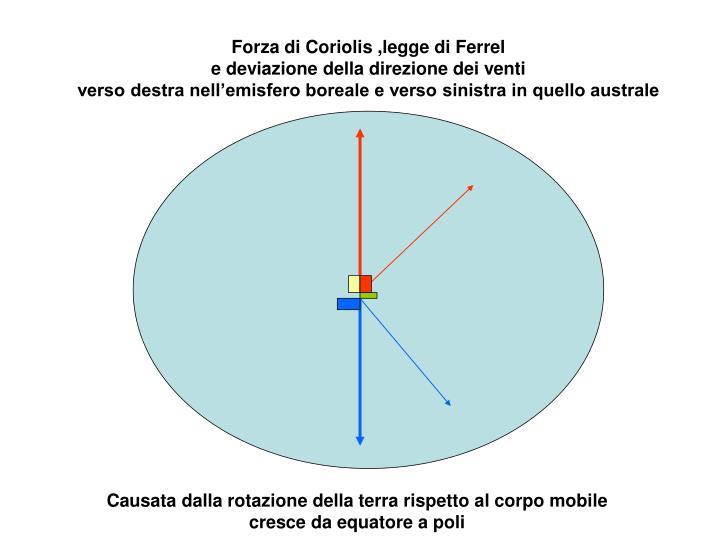 Forza di Coriolis ,legge di Ferrel