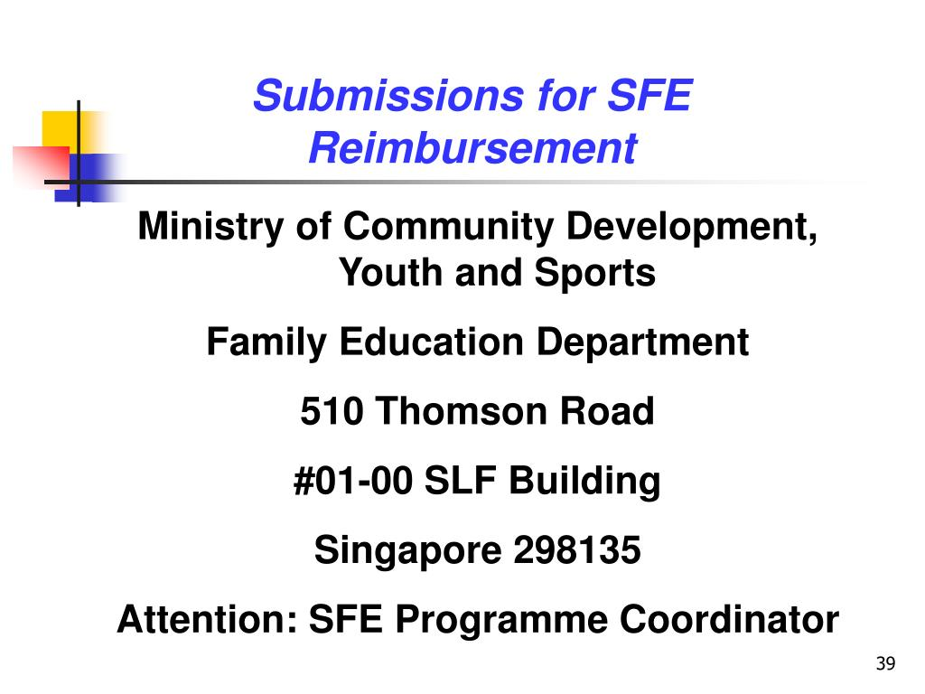 Submissions for SFE