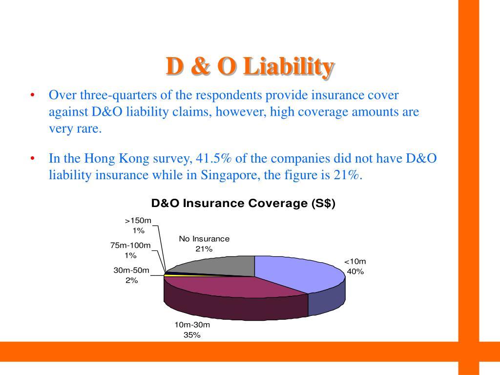 D & O Liability