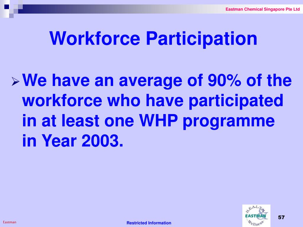 Workforce Participation