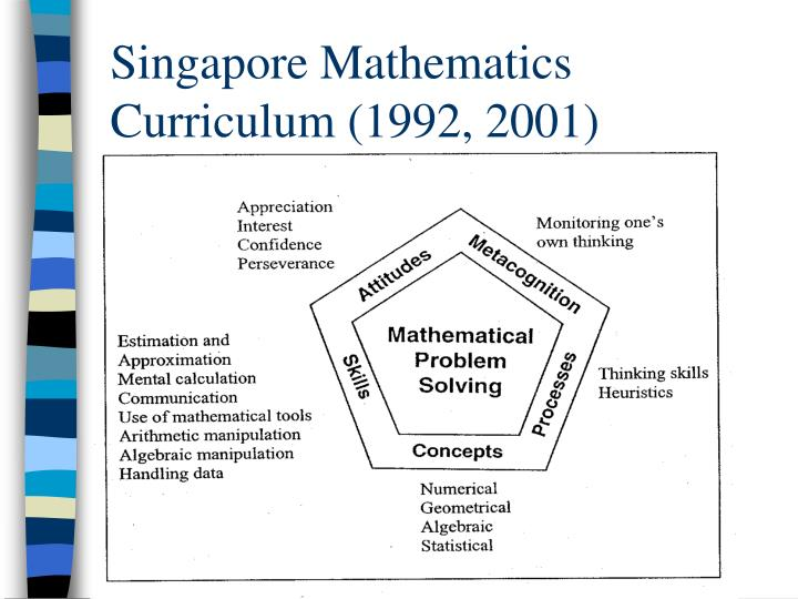 Singapore mathematics curriculum 1992 2001