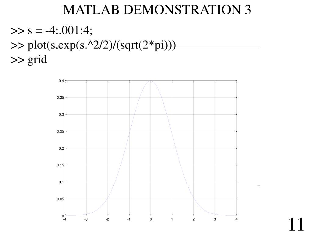 MATLAB DEMONSTRATION 3
