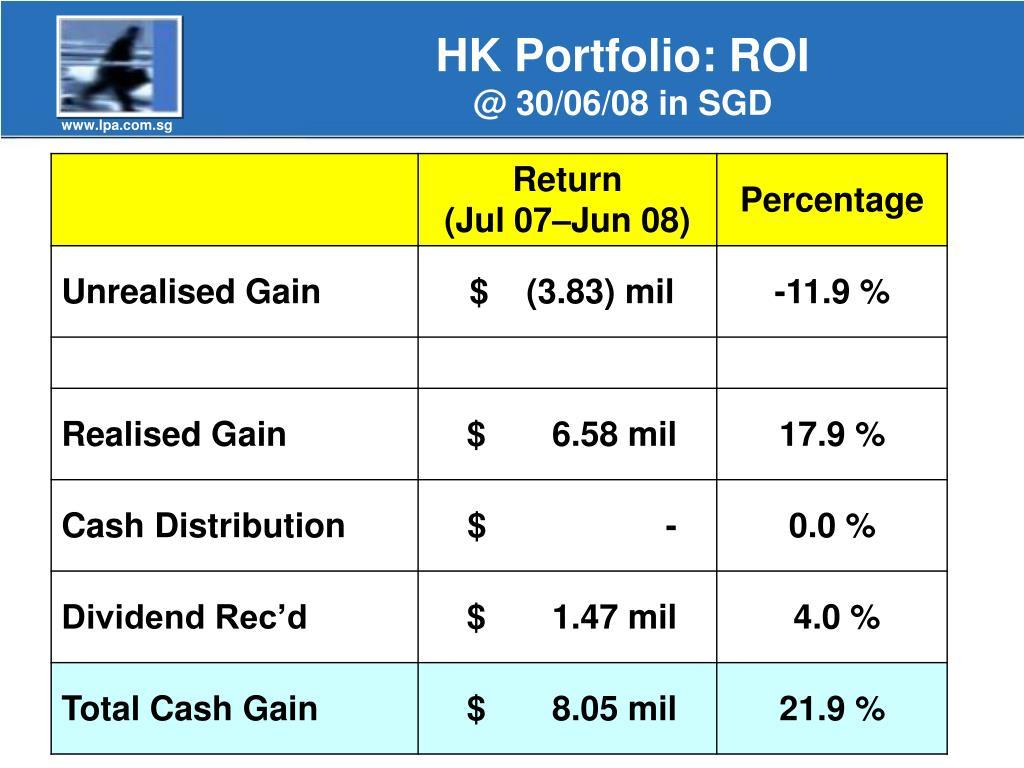 HK Portfolio: ROI