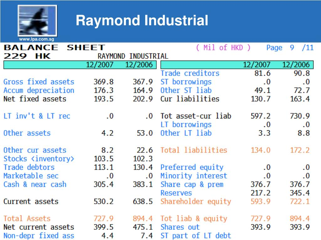 Raymond Industrial