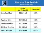 return on total portfolio @ 30 06 08 in sgd
