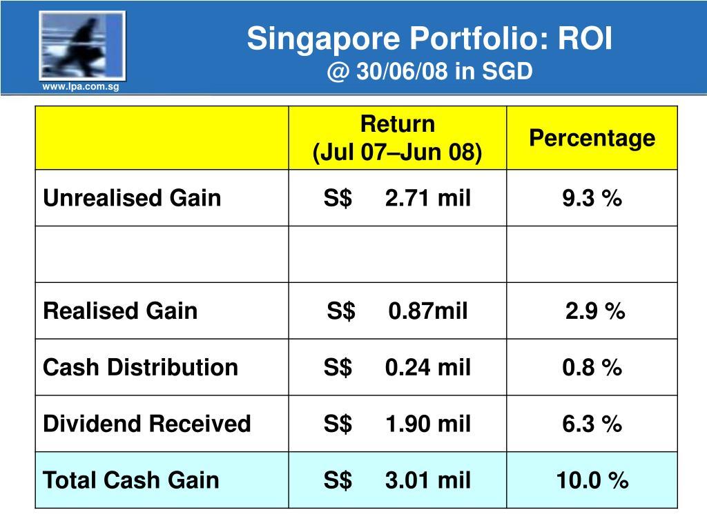 Singapore Portfolio: ROI