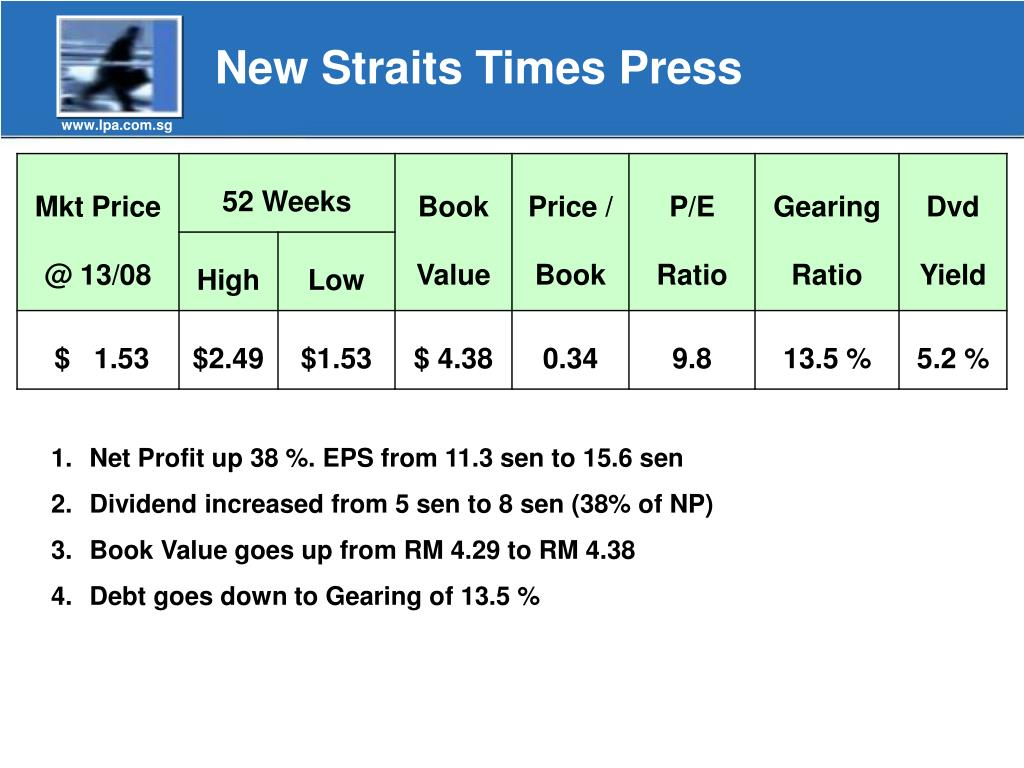New Straits Times Press