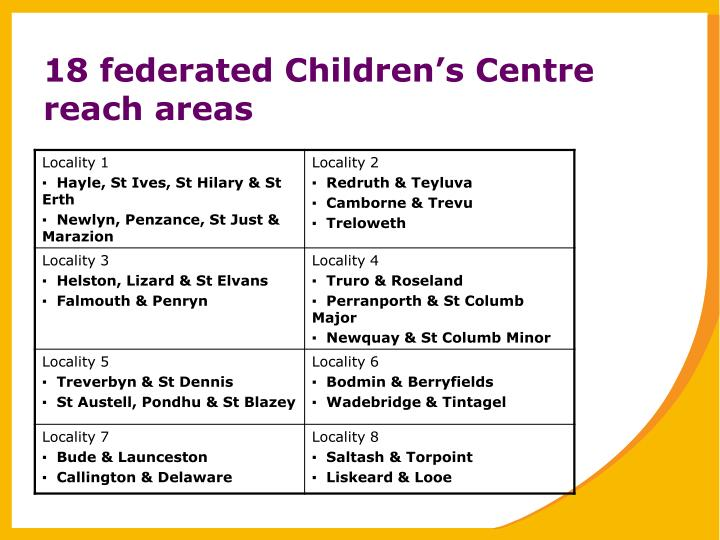 18 federated Children's Centre reach areas
