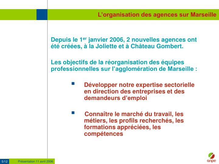 L'organisation des agences sur Marseille