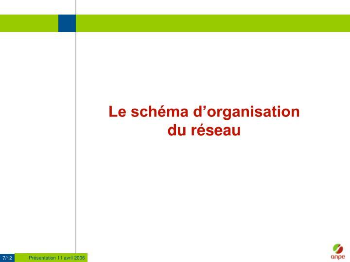 Le schéma d'organisation