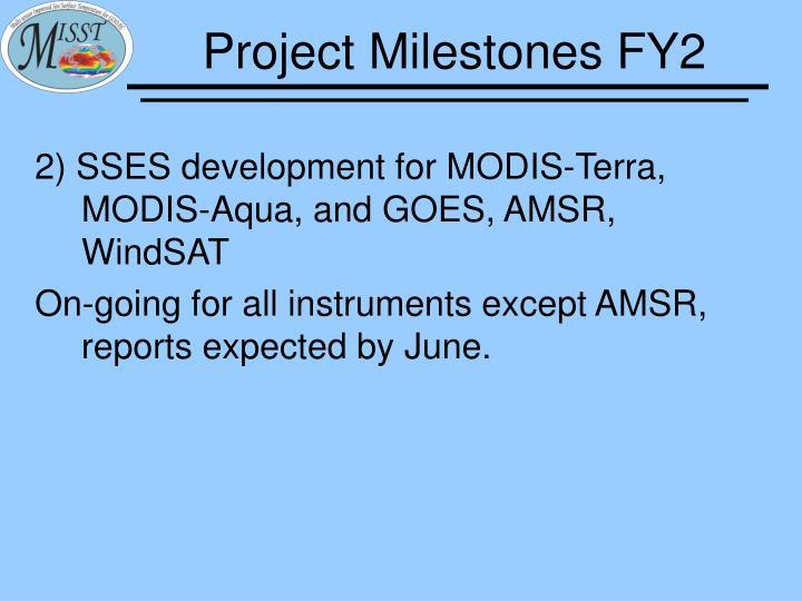 Project Milestones FY2
